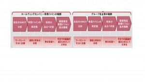 0515追加事例(1)の図